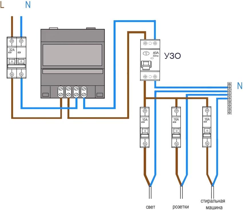 Wie verwende ich einen Multi-Rate-Counter? Schema der Verbindung ...