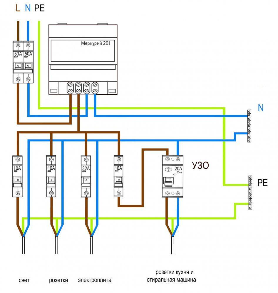 Das Schema der Installation des Zählers der elektrischen Macht in ...