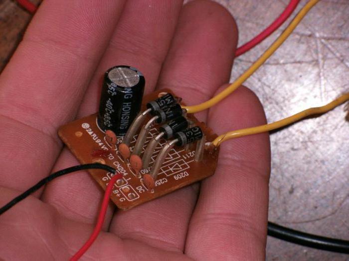 Elektrische Maschinen.