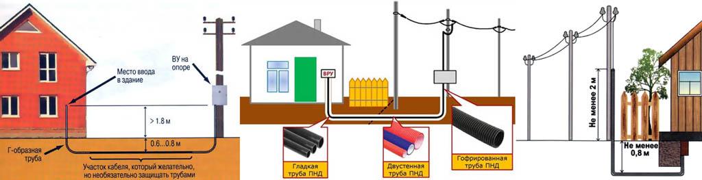 Hinweis: In Diesem Abschnitt Zeigt Sich Ein Weiterer Vorteil Von Kabeln Mit  Aluminiumdrähten   Das Stehlen Ist Genauso Gefährlich, Aber Viel Weniger ...