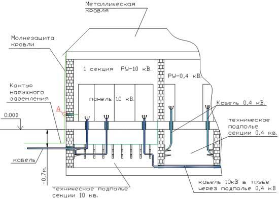 Схема контура 232