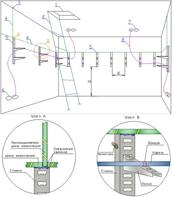 Схема контура 89