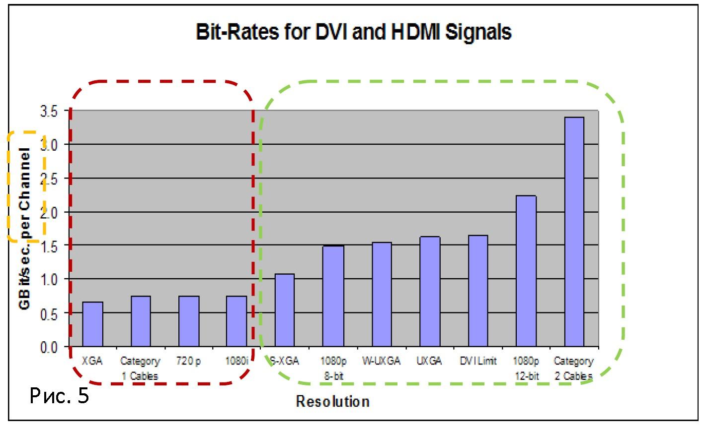 Semua tentang kabel hdmi apa yang anda perlukan peranti versi jadual 2 menunjukkan analisis komparatif keupayaan fizikal maksimum format dan kabel hdmi 13 dan hdmi 14 diserlahkan dalam garis putus putus biru ccuart Choice Image