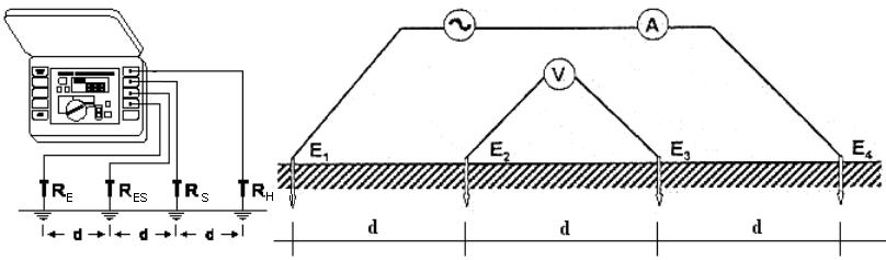 Schutzerde-Bezeichnung. · Isolierter Neutral-Neutralleiter ...