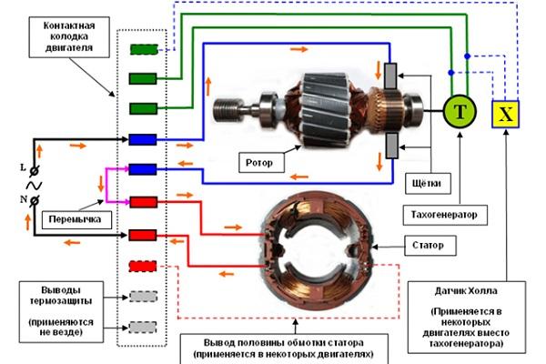 Wie man den Motor einer alten Waschmaschine richtig anschließt. Herr ...