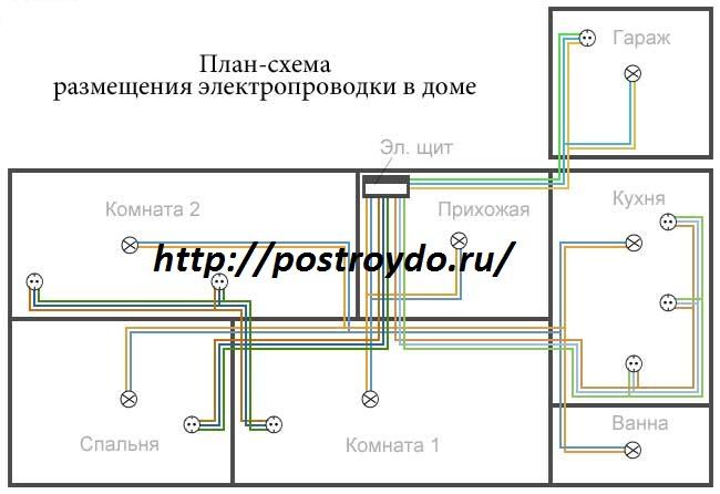 Layout Plan Für Die Verlegung Von Elektrischen Leitungen In Einem Privaten  Haus.